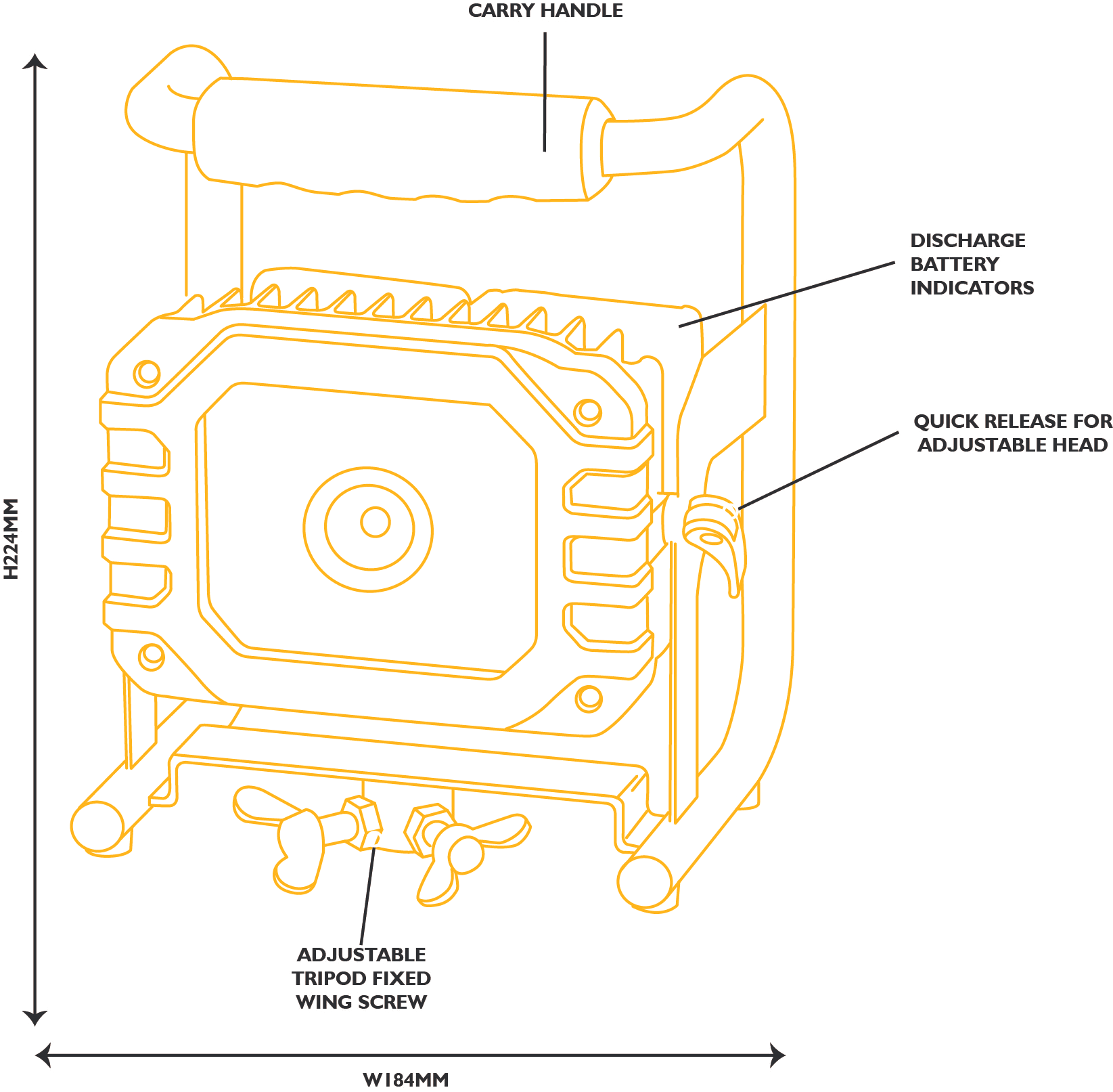 10W LED Rechargeable Power Light (2x 7.4V Batteries) [diagram]