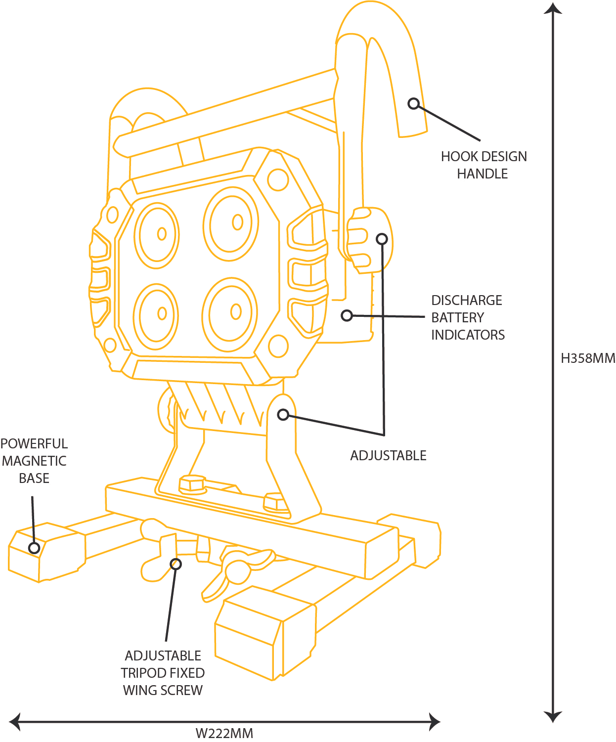 40W LED Rechargeable Floodlight (1x 22.2V Battery) [diagram]